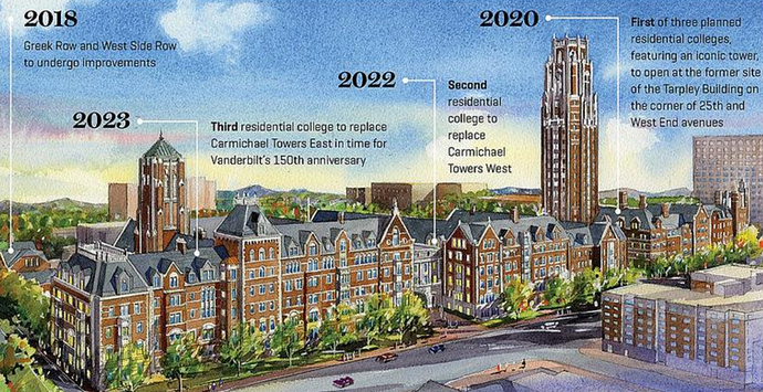2018-12-27%2011_16_50-Vanderbilt%20University%20Tower%20and%20West%20End%20Dorms%2C%2020%20stories_6%20stories%2C%20340%20units%20