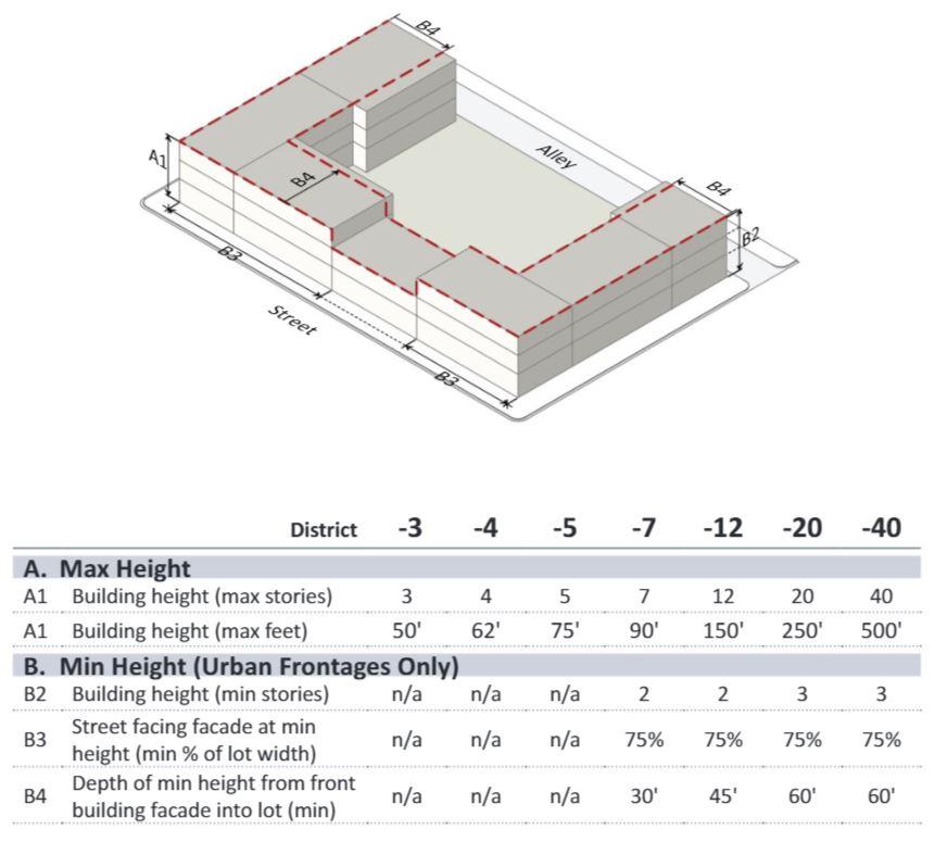 building_heights.jpg